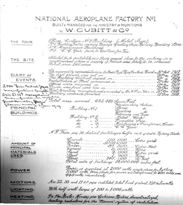 NAF Materials Inventory 1918